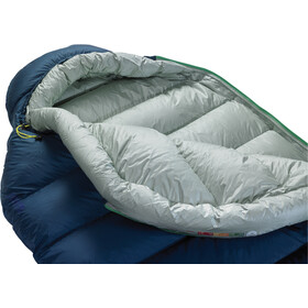 Therm-a-Rest Hyperion 20 UL Sovepose S